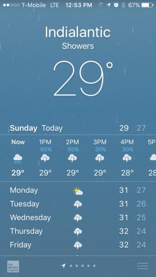Wetterbericht, Wetterlage, Florida