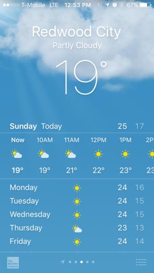 Wettervorhersage, Wetterbericht, Kalifornien